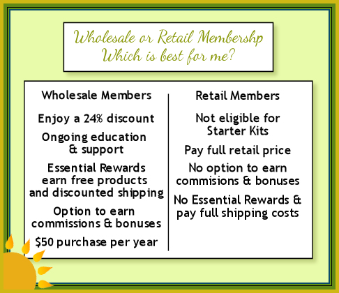 Wholesale or Retail Young Living Membership?